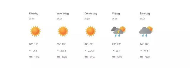 """荷兰本周又热""""die""""个人!39°C高温来袭,你能信?"""